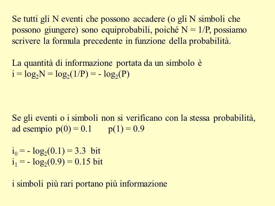 Se tutti gli N eventi che possono accadere (o gli N simboli che possono giungere) sono equiprobabili, poiché N = 1/P, possiamo scrivere la formula precedente in funzione della probabilità.