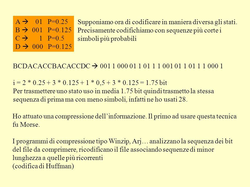 A 01 P=0.25 B 001 P=0.125 C 1 P=0.5 D 000 P=0.125 Supponiamo ora di codificare in maniera diversa gli stati. Precisamente codifichiamo con sequenze pi