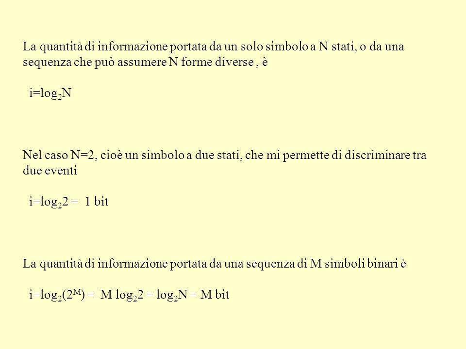 La quantità di informazione portata da un solo simbolo a N stati, o da una sequenza che può assumere N forme diverse, è i=log 2 N Nel caso N=2, cioè un simbolo a due stati, che mi permette di discriminare tra due eventi i=log 2 2 = 1 bit La quantità di informazione portata da una sequenza di M simboli binari è i=log 2 (2 M ) = M log 2 2 = log 2 N = M bit