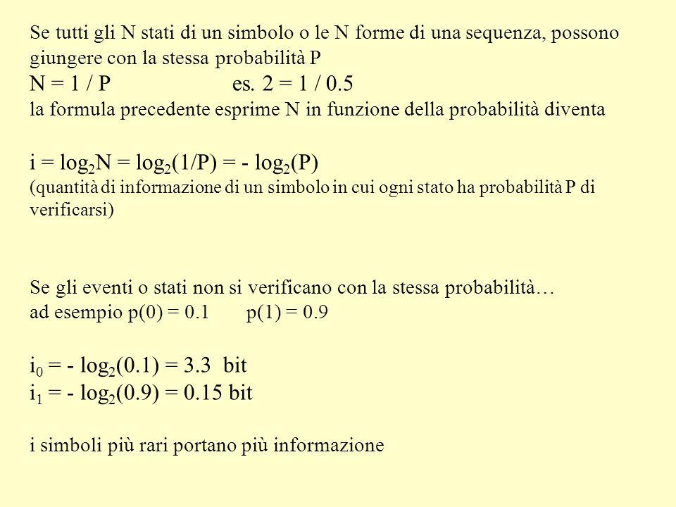 Se tutti gli N stati di un simbolo o le N forme di una sequenza, possono giungere con la stessa probabilità P N = 1 / P es. 2 = 1 / 0.5 la formula pre