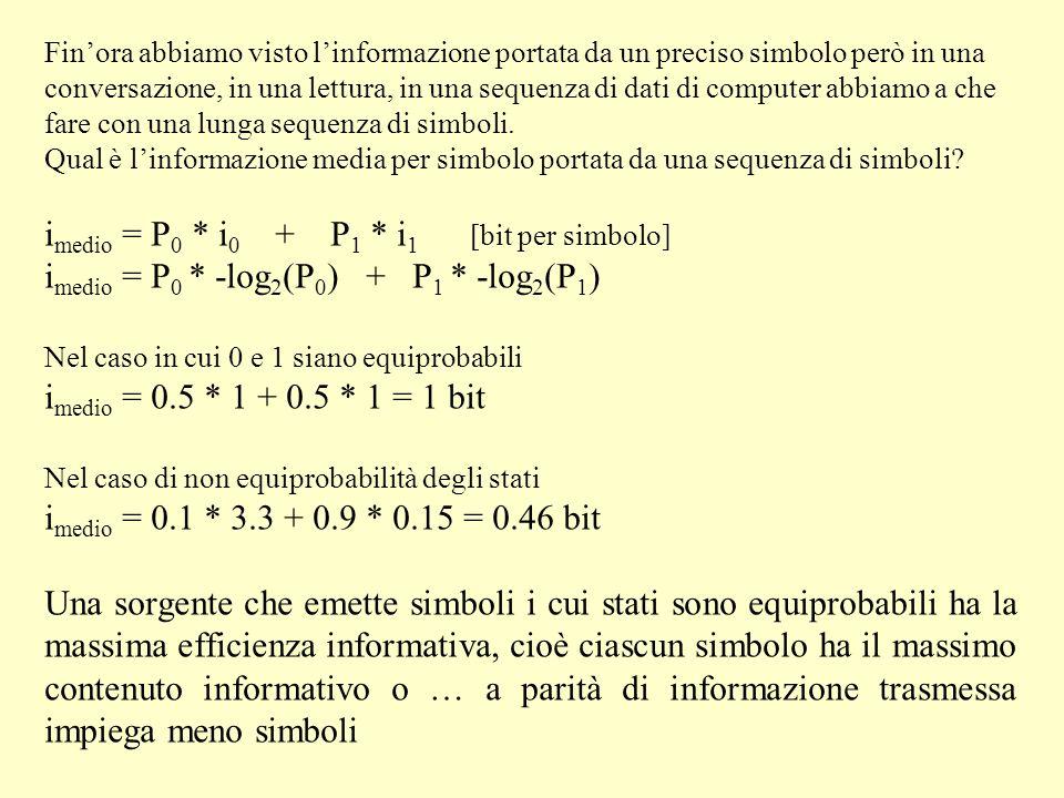 A 01 P=0.25 B 001 P=0.125 C 1 P=0.5 D 000 P=0.125 Supponiamo ora di codificare in maniera diversa gli stati.
