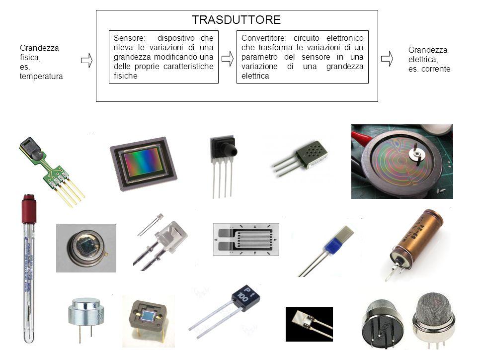 TRASDUTTORE Sensore: dispositivo che rileva le variazioni di una grandezza modificando una delle proprie caratteristiche fisiche Convertitore: circuito elettronico che trasforma le variazioni di un parametro del sensore in una variazione di una grandezza elettrica Grandezza fisica, es.