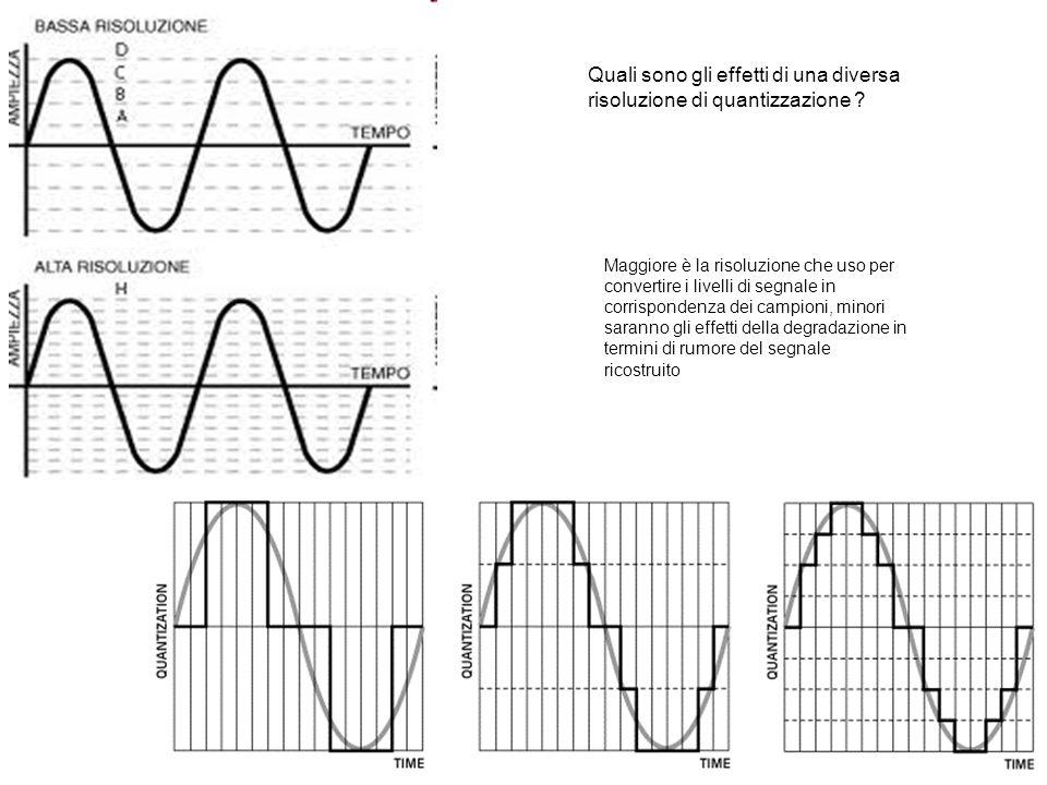 Maggiore è la risoluzione che uso per convertire i livelli di segnale in corrispondenza dei campioni, minori saranno gli effetti della degradazione in termini di rumore del segnale ricostruito Quali sono gli effetti di una diversa risoluzione di quantizzazione ?