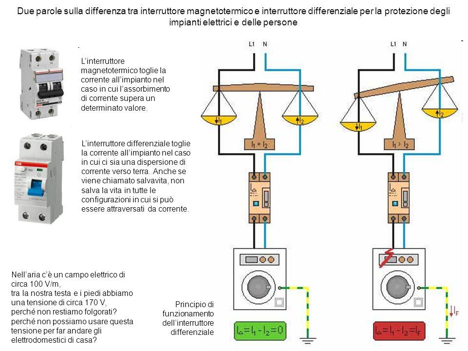 Due parole sulla differenza tra interruttore magnetotermico e interruttore differenziale per la protezione degli impianti elettrici e delle persone Li