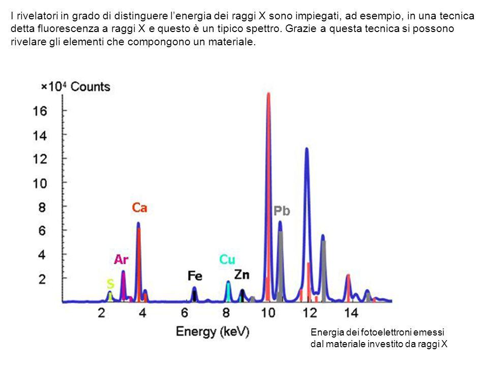 FOTODIODI I fotodiodi sono dispositivi a stato solido caratterizzati da ingombri minimi buona efficienza quantistica ottima banda passante per piccole intensità luminose danno bassi segnali in uscita, paragonabili al rumore presenza di corrente di buio e quindi rumore