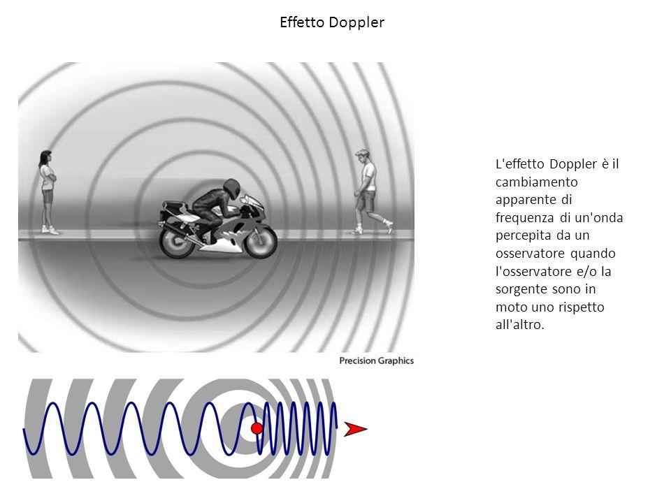 Effetto Doppler L'effetto Doppler è il cambiamento apparente di frequenza di un'onda percepita da un osservatore quando l'osservatore e/o la sorgente