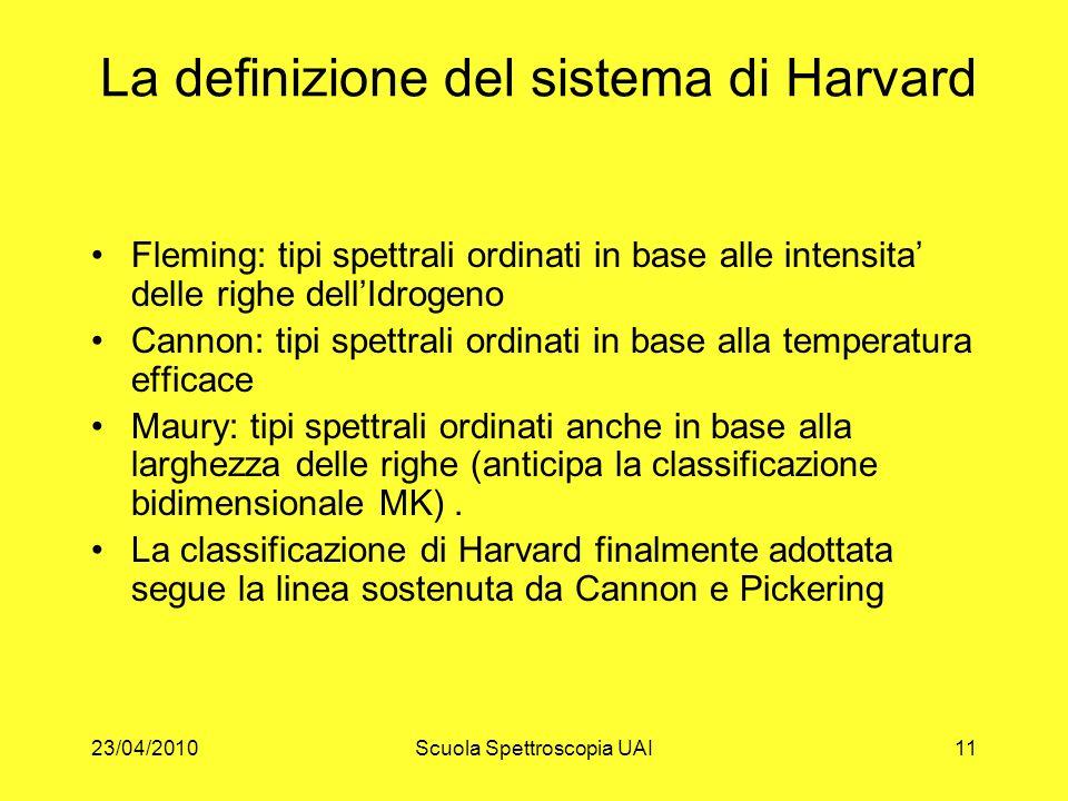 23/04/2010Scuola Spettroscopia UAI11 La definizione del sistema di Harvard Fleming: tipi spettrali ordinati in base alle intensita delle righe dellIdr