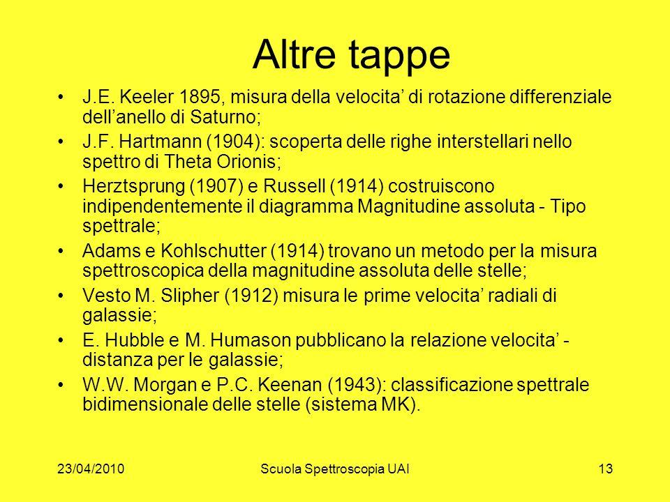 23/04/2010Scuola Spettroscopia UAI13 Altre tappe J.E. Keeler 1895, misura della velocita di rotazione differenziale dellanello di Saturno; J.F. Hartma