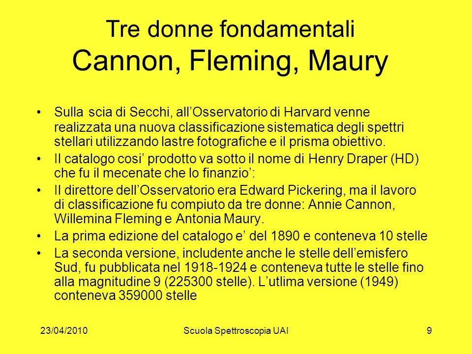 23/04/2010Scuola Spettroscopia UAI9 Tre donne fondamentali Cannon, Fleming, Maury Sulla scia di Secchi, allOsservatorio di Harvard venne realizzata un