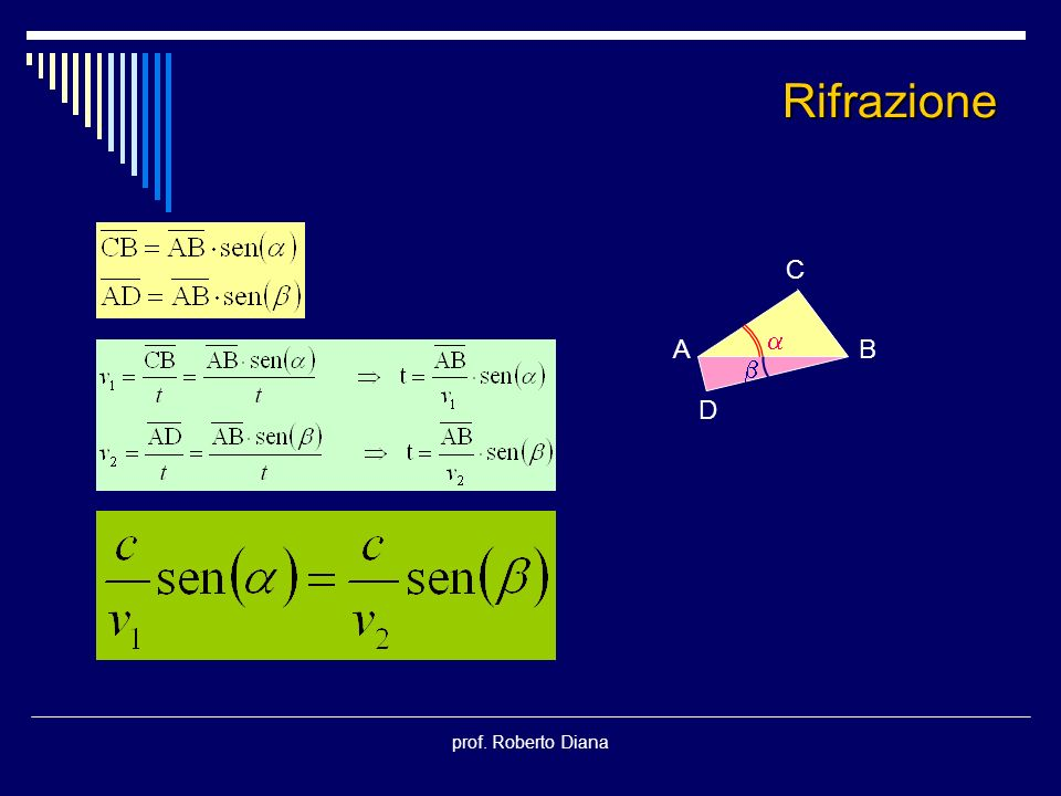 prof. Roberto Diana Rifrazione A B C D