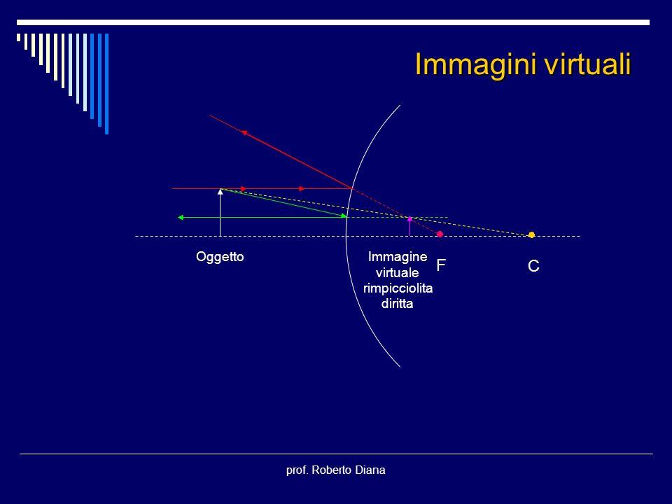 prof. Roberto Diana C F Immagini virtuali Oggetto Immagine virtuale rimpicciolita diritta