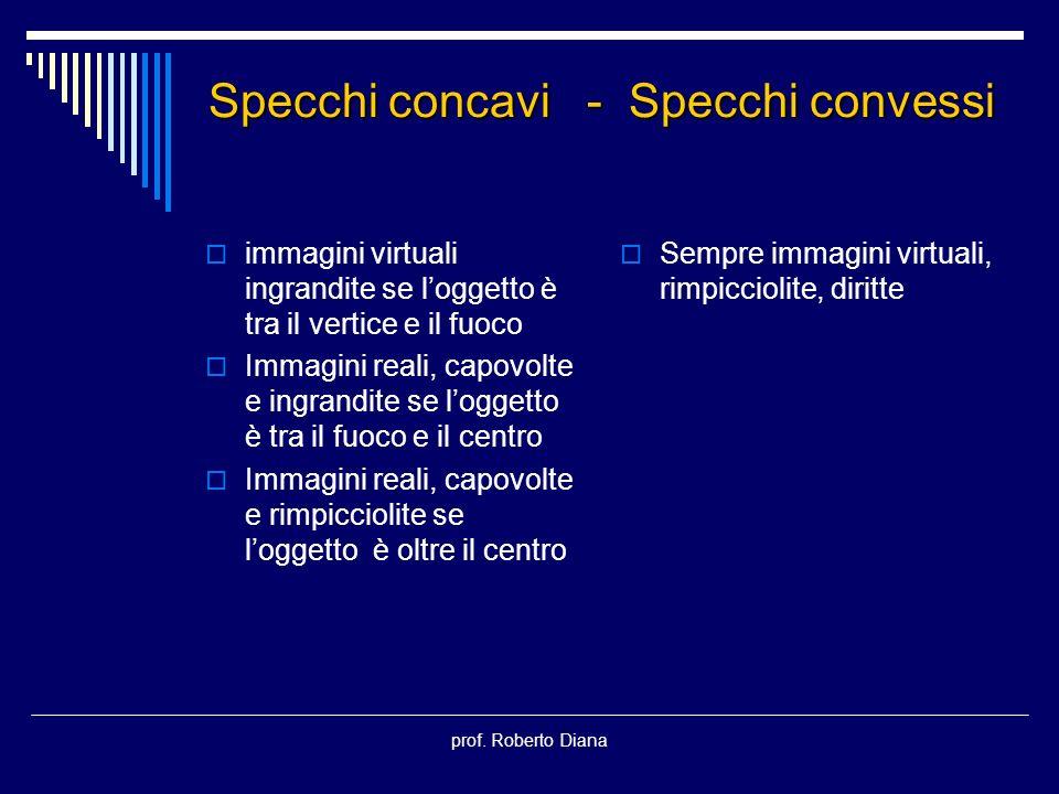 prof. Roberto Diana Specchi concavi - Specchi convessi immagini virtuali ingrandite se loggetto è tra il vertice e il fuoco Immagini reali, capovolte