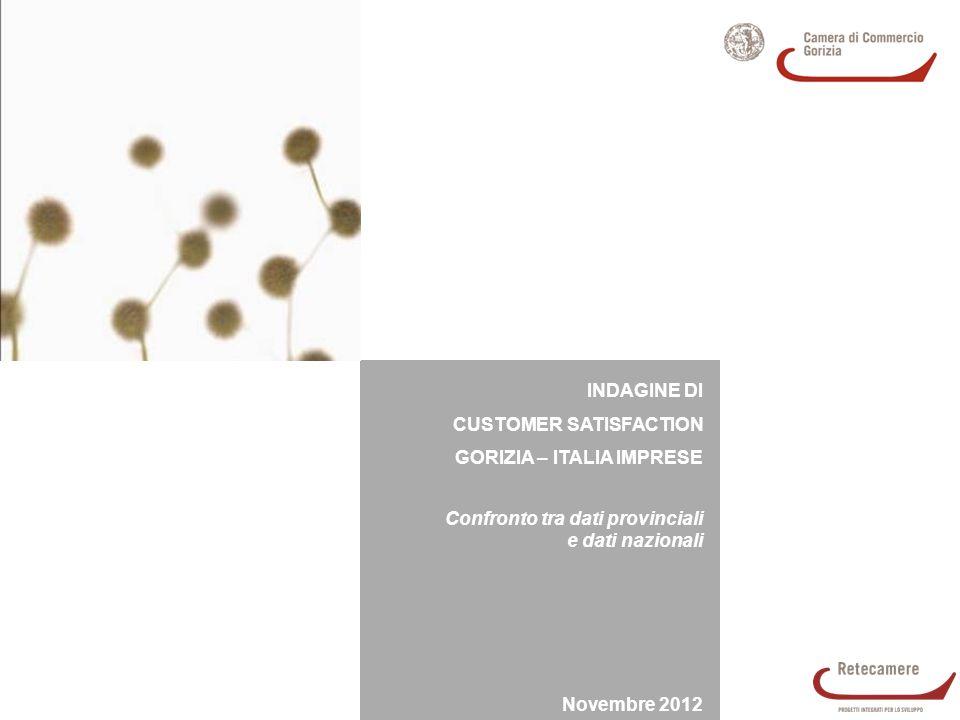 INDAGINE DI CUSTOMER SATISFACTION GORIZIA – ITALIA IMPRESE Confronto tra dati provinciali e dati nazionali Novembre 2012