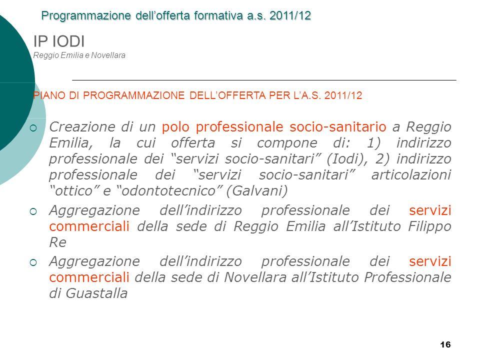 16 Creazione di un polo professionale socio-sanitario a Reggio Emilia, la cui offerta si compone di: 1) indirizzo professionale dei servizi socio-sani
