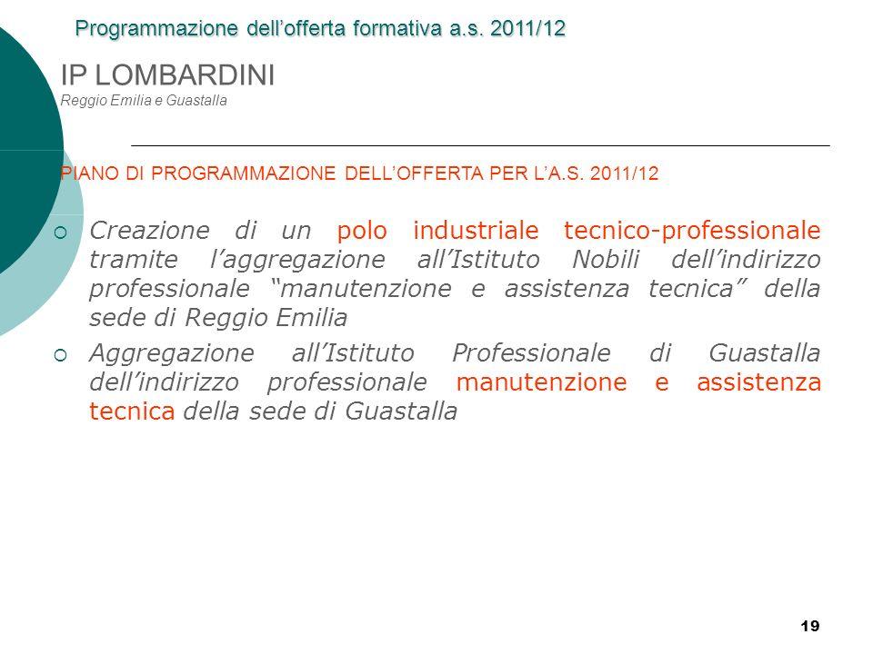20 IP GALVANI Reggio Emilia CONFLUENZE MINISTERIALI classialunni SETTORE: industria e artigianato – INDIRIZZO: produzioni industriali e artigianali – ARTICOLAZIONE: industria 26568 SETTORE: servizi – INDIRIZZO: servizi socio-sanitari – ARTICOLAZIONE: ottico SETTORE: servizi – INDIRIZZO: servizi socio-sanitari – ARTICOLAZIONE: odontotecnico 36783 TOTALE CONFLUENZE MINISTERIALI classialunni SETTORE: industria e artigianato – INDIRIZZO: produzioni industriali e artigianali – ARTICOLAZIONE: industria 10215 SantIlario dEnza Programmazione dellofferta formativa a.s.