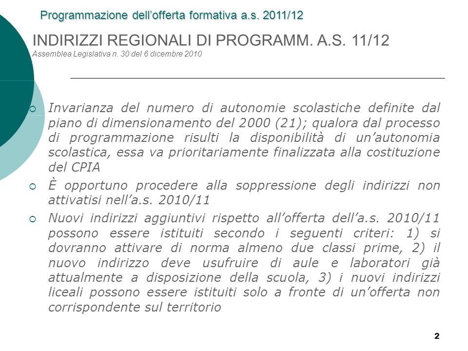2 INDIRIZZI REGIONALI DI PROGRAMM. A.S. 11/12 Assemblea Legislativa n. 30 del 6 dicembre 2010 Invarianza del numero di autonomie scolastiche definite