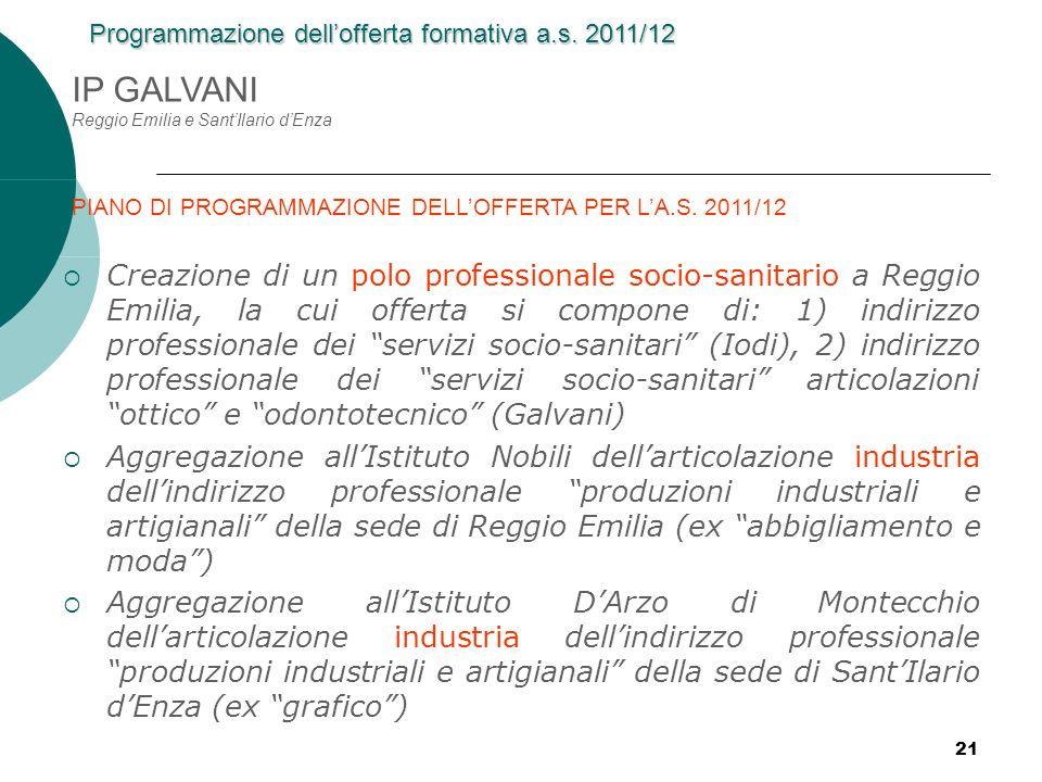 21 Creazione di un polo professionale socio-sanitario a Reggio Emilia, la cui offerta si compone di: 1) indirizzo professionale dei servizi socio-sani