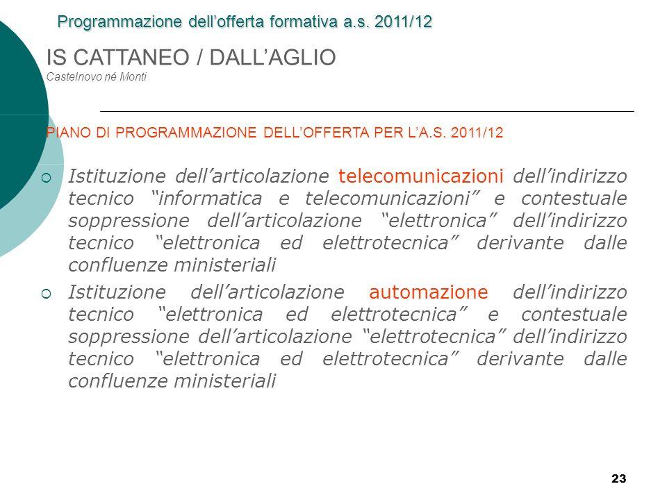23 Istituzione dellarticolazione telecomunicazioni dellindirizzo tecnico informatica e telecomunicazioni e contestuale soppressione dellarticolazione