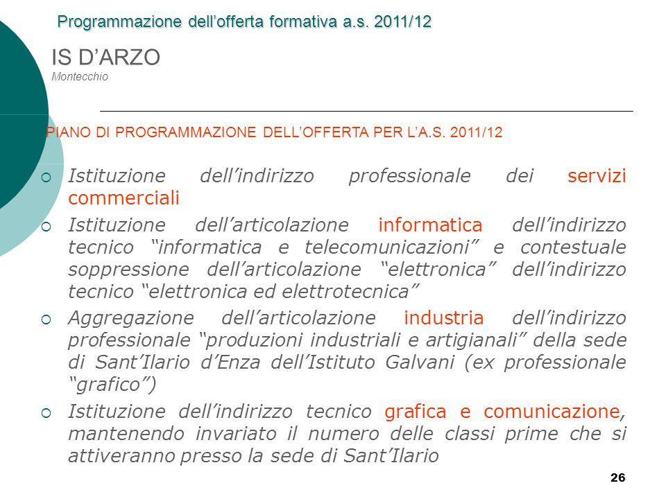 26 Istituzione dellindirizzo professionale dei servizi commerciali Istituzione dellarticolazione informatica dellindirizzo tecnico informatica e telec