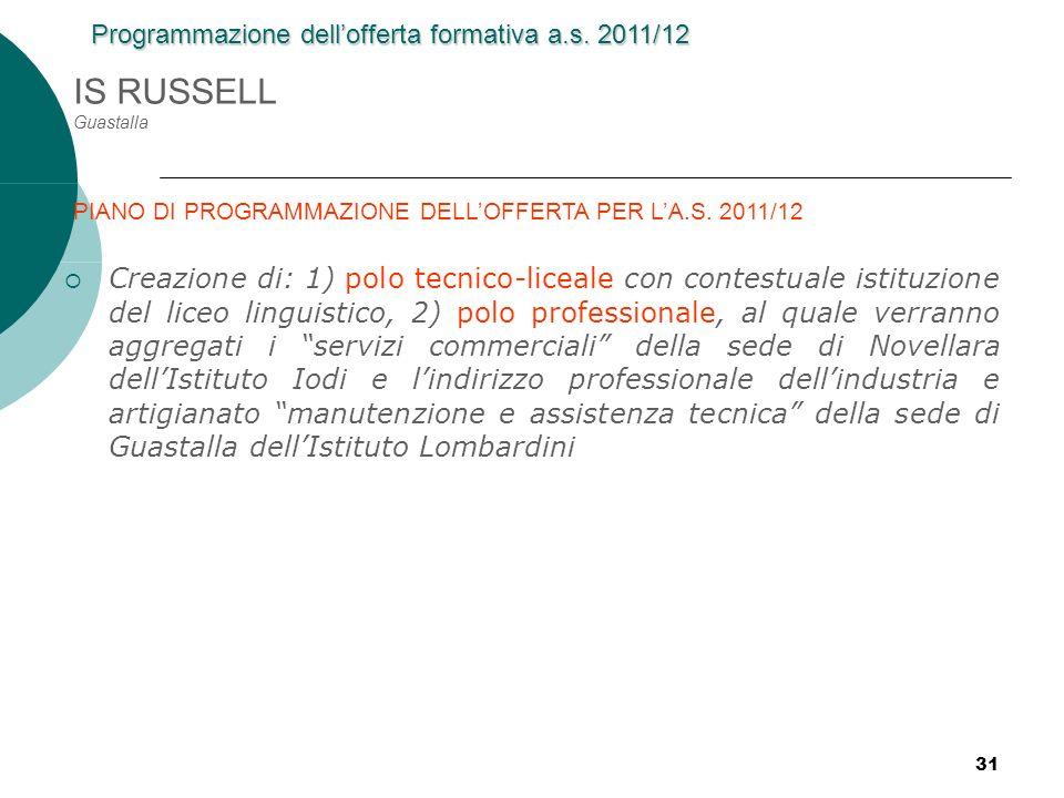 32 1.Liceo Ariosto-Spallanzani 2. Liceo Moro 3. Liceo Canossa 4.