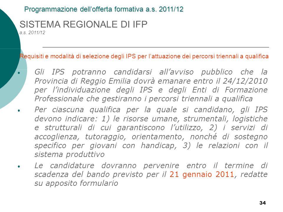 34 Gli IPS potranno candidarsi allavviso pubblico che la Provincia di Reggio Emilia dovrà emanare entro il 24/12/2010 per lindividuazione degli IPS e