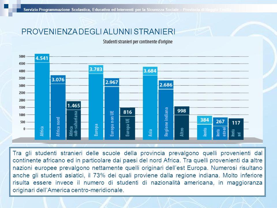 Tra gli studenti stranieri delle scuole della provincia prevalgono quelli provenienti dal continente africano ed in particolare dai paesi del nord Afr