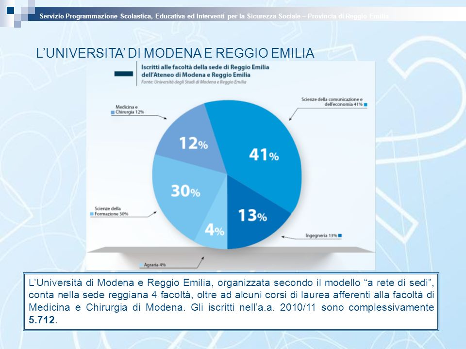 LUNIVERSITA DI MODENA E REGGIO EMILIA LUniversità di Modena e Reggio Emilia, organizzata secondo il modello a rete di sedi, conta nella sede reggiana