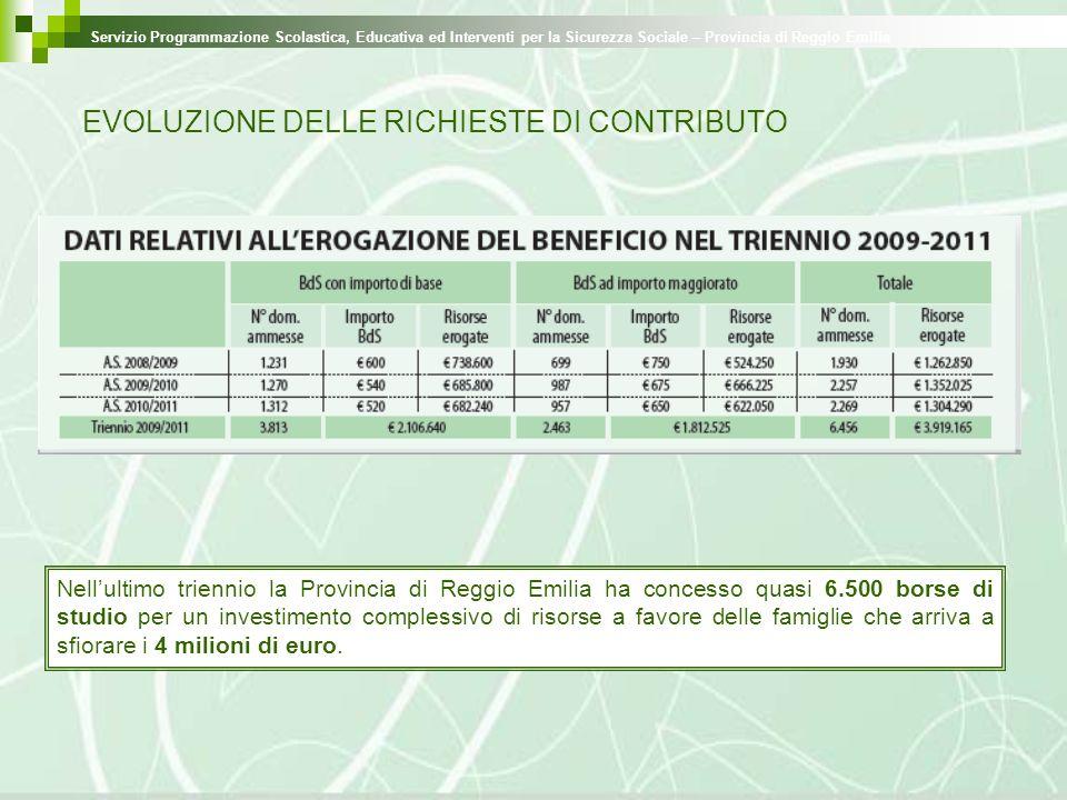 EVOLUZIONE DELLE RICHIESTE DI CONTRIBUTO Nellultimo triennio la Provincia di Reggio Emilia ha concesso quasi 6.500 borse di studio per un investimento complessivo di risorse a favore delle famiglie che arriva a sfiorare i 4 milioni di euro.