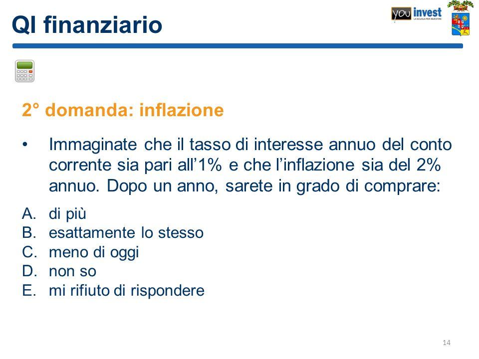 QI finanziario 2° domanda: inflazione Immaginate che il tasso di interesse annuo del conto corrente sia pari all1% e che linflazione sia del 2% annuo.