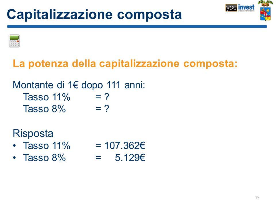 Capitalizzazione composta La potenza della capitalizzazione composta: Montante di 1 dopo 111 anni: Tasso 11%= ? Tasso 8%= ? Risposta Tasso 11%= 107.36