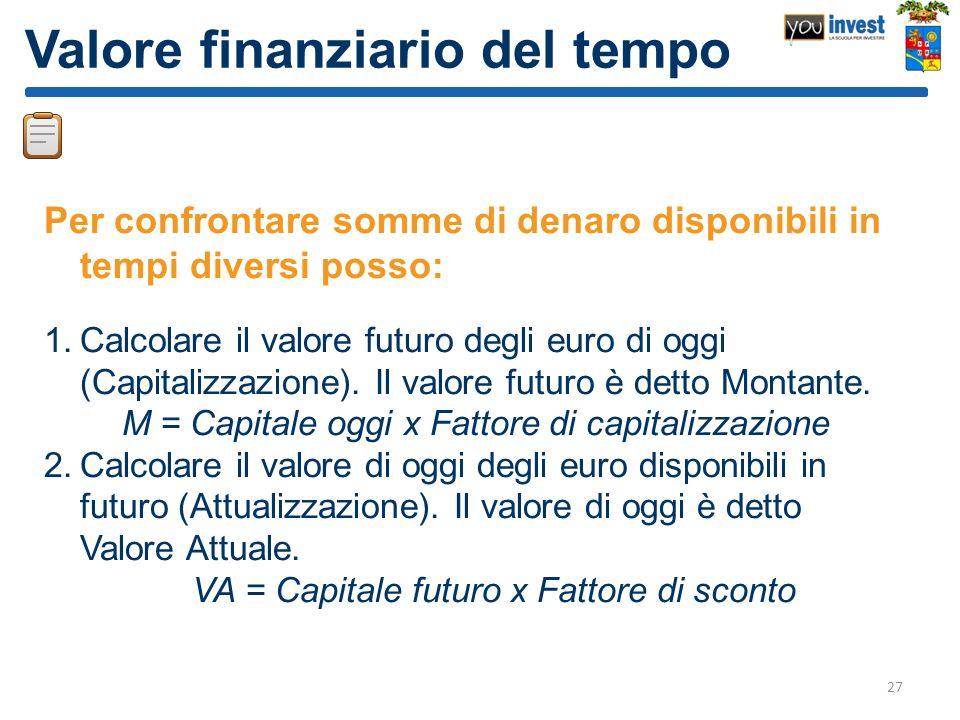 Valore finanziario del tempo Per confrontare somme di denaro disponibili in tempi diversi posso: 1.Calcolare il valore futuro degli euro di oggi (Capi