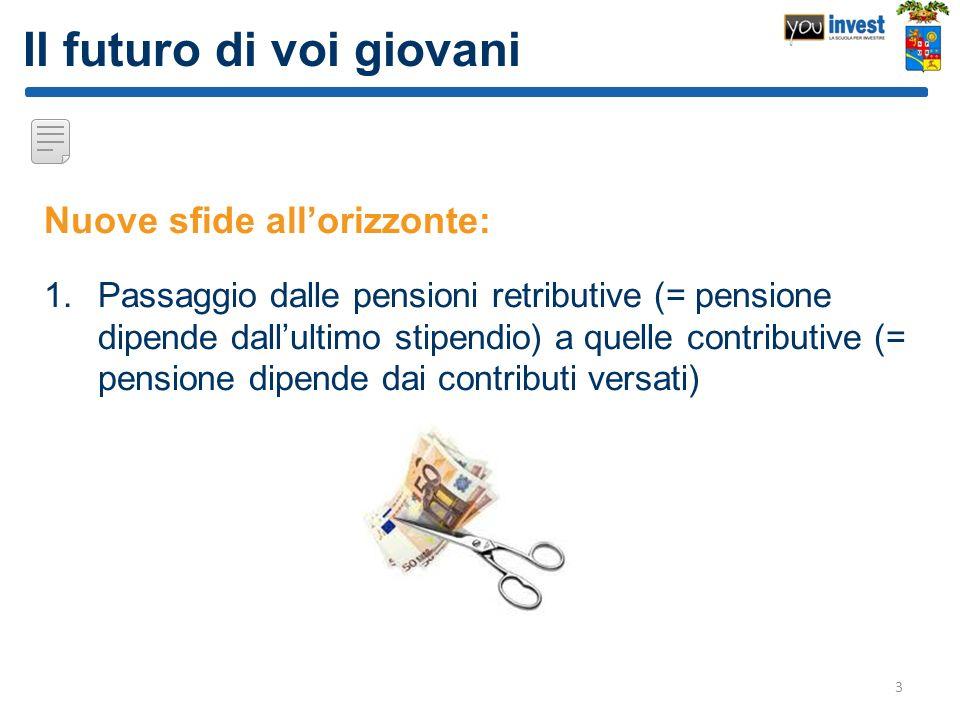 Il futuro di voi giovani Nuove sfide allorizzonte: 1.Passaggio dalle pensioni retributive (= pensione dipende dallultimo stipendio) a quelle contribut