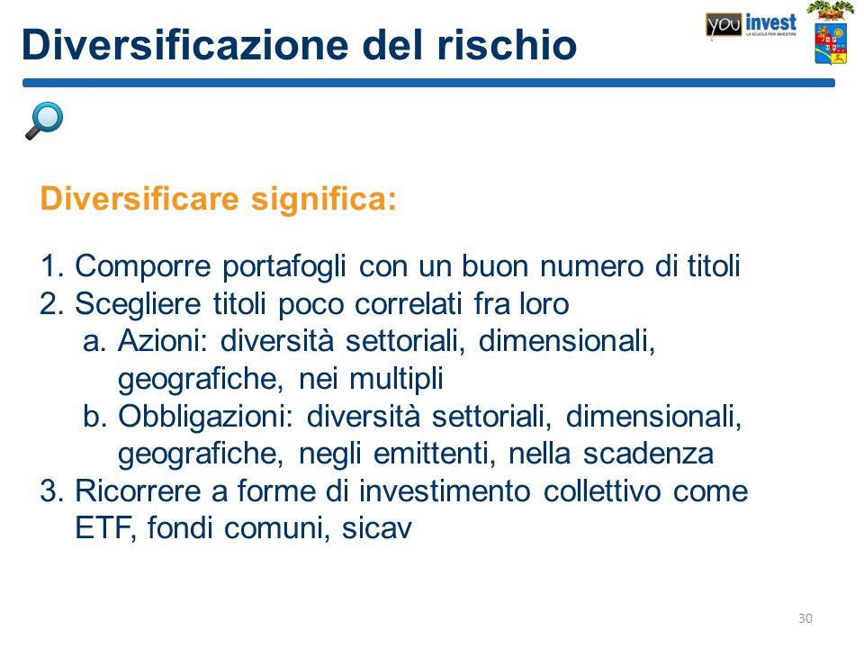 Diversificazione del rischio Diversificare significa: 1.Comporre portafogli con un buon numero di titoli 2.Scegliere titoli poco correlati fra loro a.