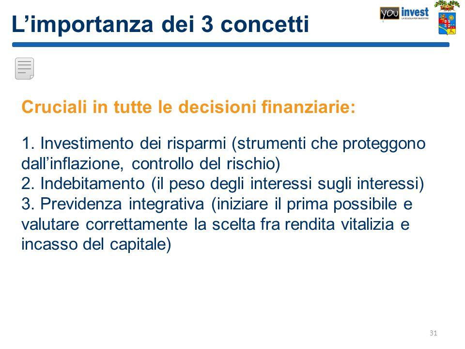 Limportanza dei 3 concetti Cruciali in tutte le decisioni finanziarie: 1. Investimento dei risparmi (strumenti che proteggono dallinflazione, controll