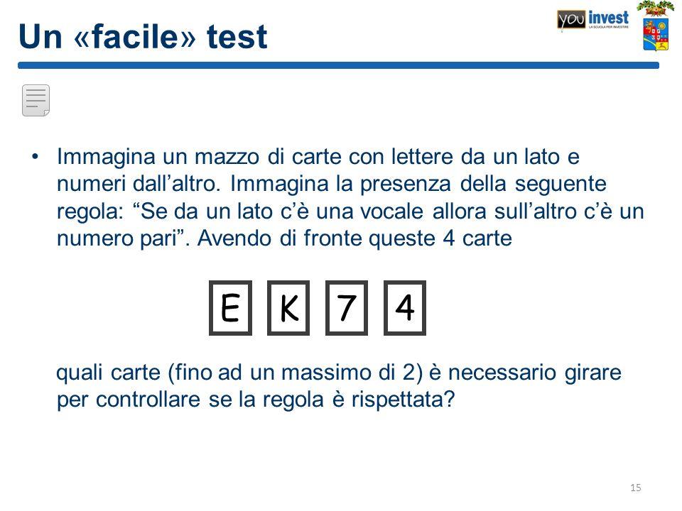 Un «facile» test Immagina un mazzo di carte con lettere da un lato e numeri dallaltro. Immagina la presenza della seguente regola: Se da un lato cè un
