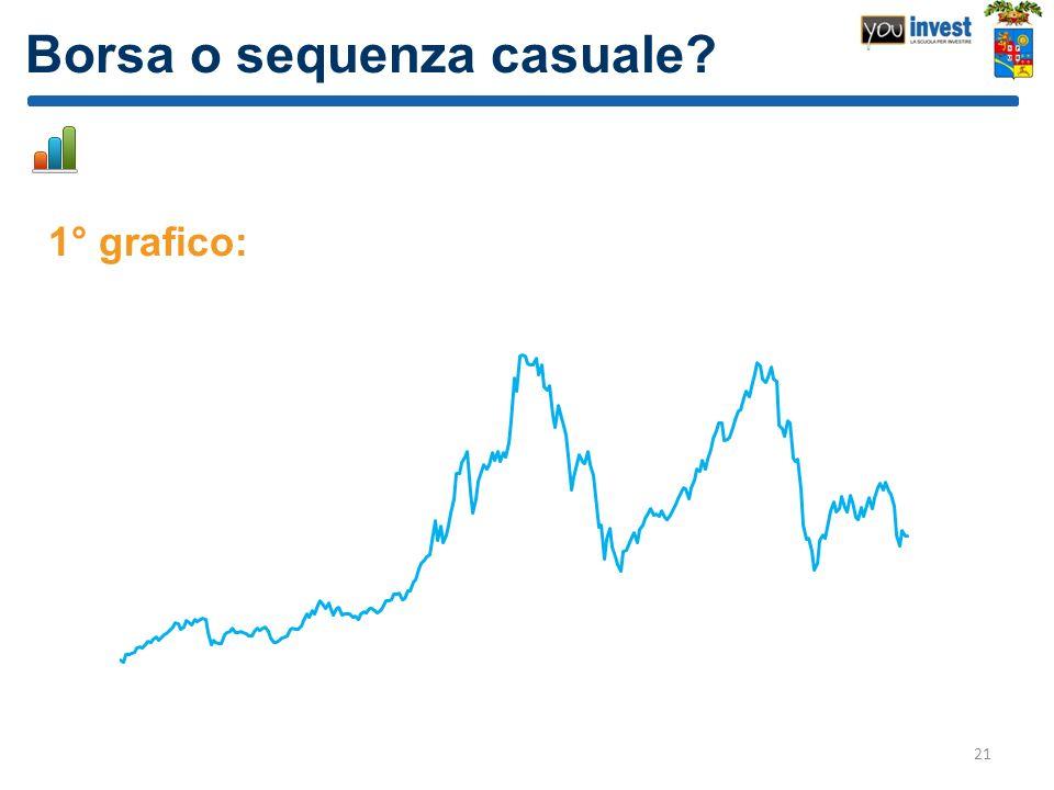 Borsa o sequenza casuale? 1° grafico: 21