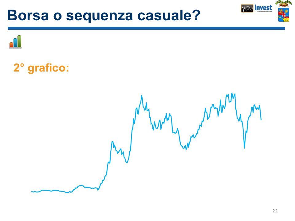 Borsa o sequenza casuale? 2° grafico: 22