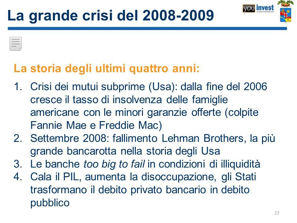 La grande crisi del 2008-2009 La storia degli ultimi quattro anni: 1.Crisi dei mutui subprime (Usa): dalla fine del 2006 cresce il tasso di insolvenza