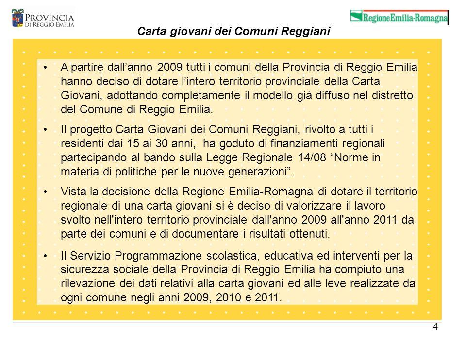 4 Carta giovani dei Comuni Reggiani A partire dallanno 2009 tutti i comuni della Provincia di Reggio Emilia hanno deciso di dotare lintero territorio provinciale della Carta Giovani, adottando completamente il modello già diffuso nel distretto del Comune di Reggio Emilia.