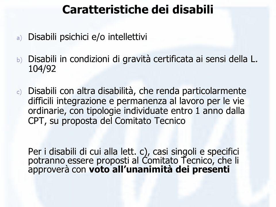 Caratteristiche dei disabili a) Disabili psichici e/o intellettivi b) Disabili in condizioni di gravità certificata ai sensi della L. 104/92 c) Disabi
