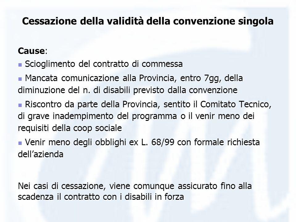 Cessazione della validità della convenzione singola Cause: Scioglimento del contratto di commessa Scioglimento del contratto di commessa Mancata comun