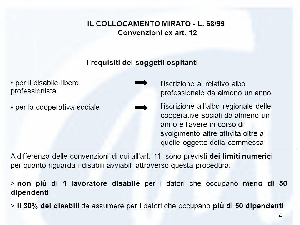4 per il disabile libero professionista per la cooperativa sociale IL COLLOCAMENTO MIRATO - L. 68/99 Convenzioni ex art. 12 I requisiti dei soggetti o