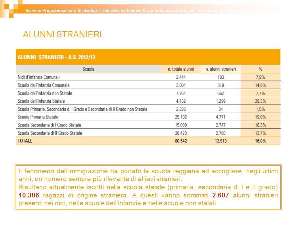 Il fenomeno dellimmigrazione ha portato la scuola reggiana ad accogliere, negli ultimi anni, un numero sempre più rilevante di allievi stranieri.
