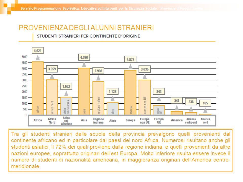Tra gli studenti stranieri delle scuole della provincia prevalgono quelli provenienti dal continente africano ed in particolare dai paesi del nord Africa.