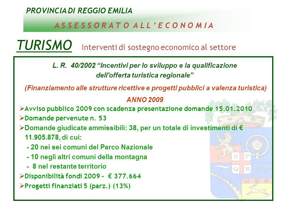 PROVINCIA DI REGGIO EMILIA A S S E S S O R A T O A L L E C O N O M I A TURISMO Interventi di sostegno economico al settore L. R. 40/2002 Incentivi per