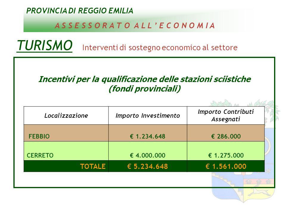 PROVINCIA DI REGGIO EMILIA A S S E S S O R A T O A L L E C O N O M I A TURISMO Interventi di sostegno economico al settore Incentivi per la qualificaz