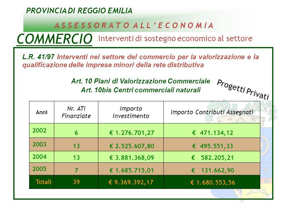 PROVINCIA DI REGGIO EMILIA A S S E S S O R A T O A L L E C O N O M I A COMMERCIO Interventi di sostegno economico al settore Anni Nr. ATI Finanziate I