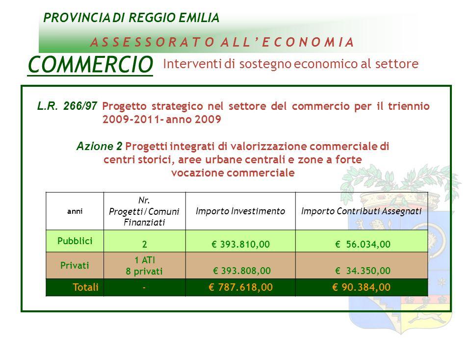 PROVINCIA DI REGGIO EMILIA A S S E S S O R A T O A L L E C O N O M I A L.R. 266/97 Progetto strategico nel settore del commercio per il triennio 2009-