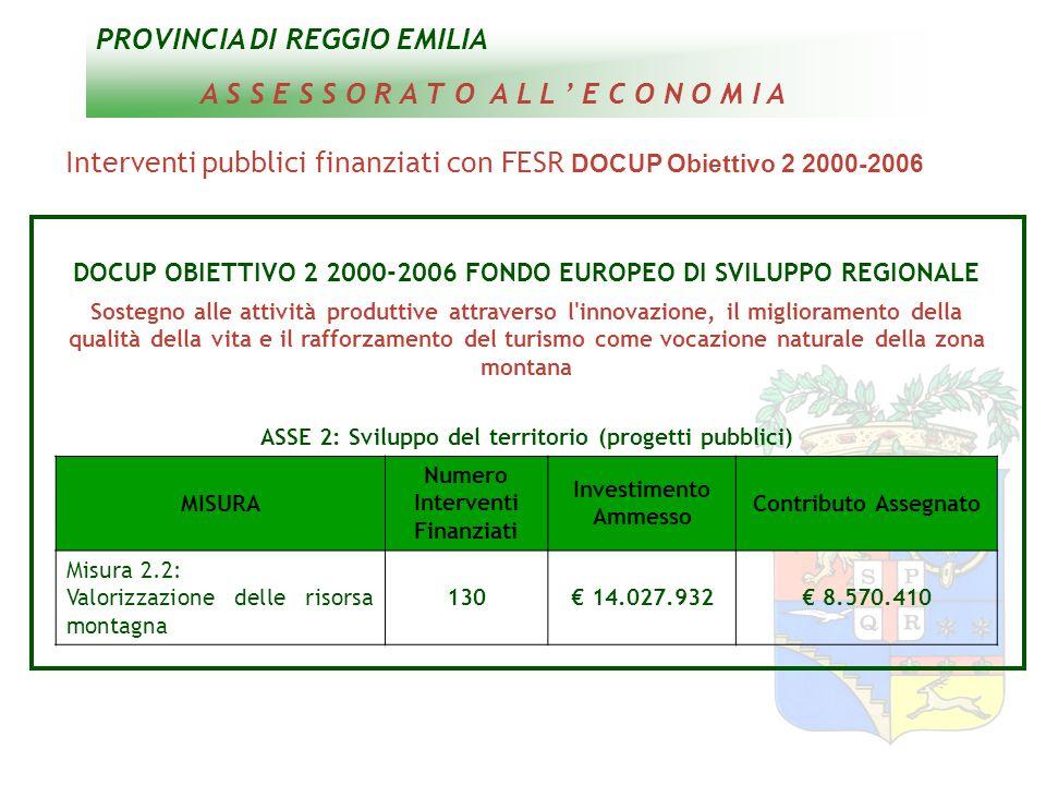 PROVINCIA DI REGGIO EMILIA A S S E S S O R A T O A L L E C O N O M I A Interventi pubblici finanziati con FESR DOCUP Obiettivo 2 2000-2006 DOCUP OBIET