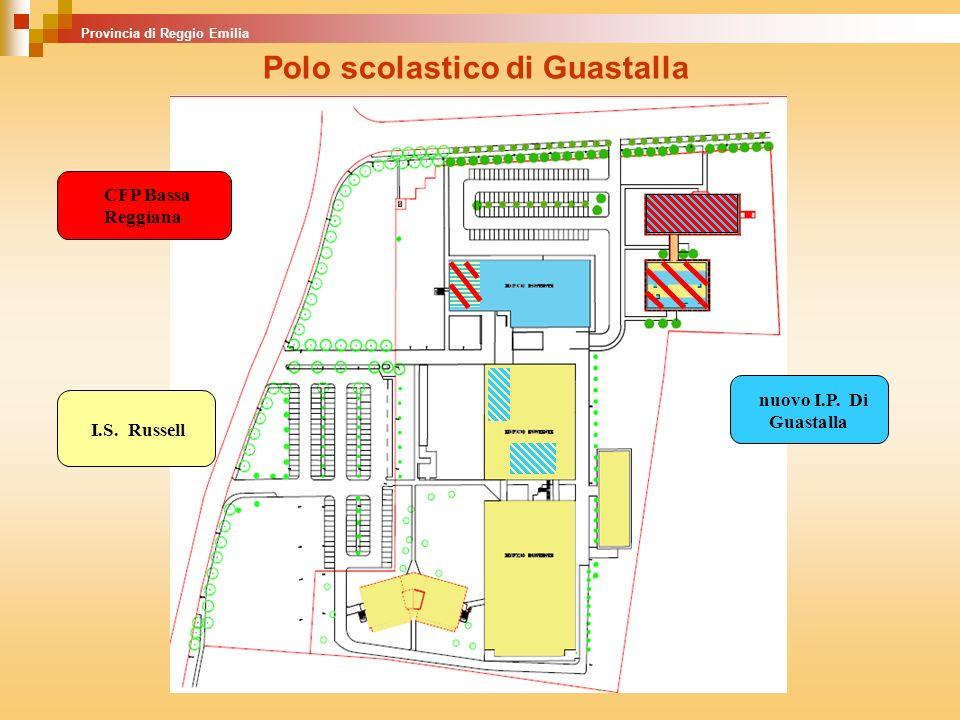 Provincia di Reggio Emilia Polo scolastico di Guastalla CFP Bassa Reggiana I.S. Russell nuovo I.P. Di Guastalla